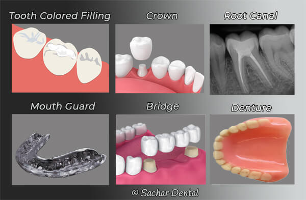 Best Dentist NYC - General dentistry